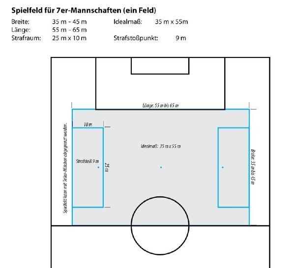 Spielfelder Fur 7er Und 9er Mannschaften Sbfv